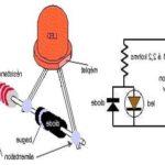 Comment brancher LED electronique ?