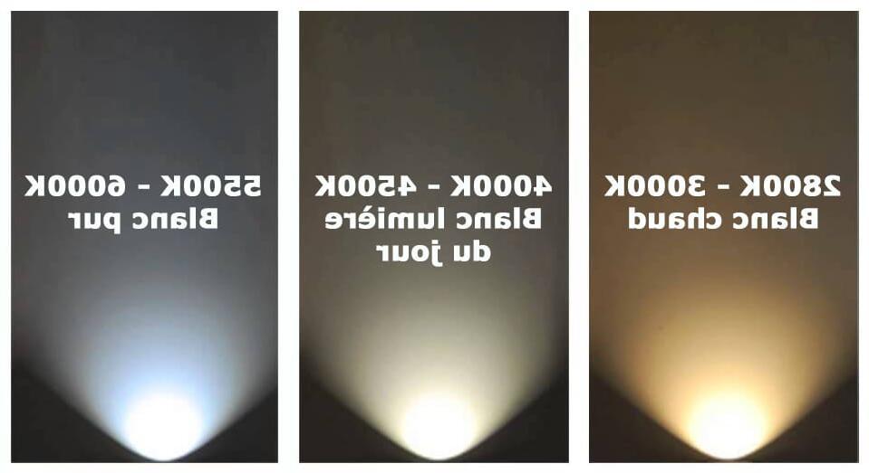 Comment savoir la couleur d'une LED ?