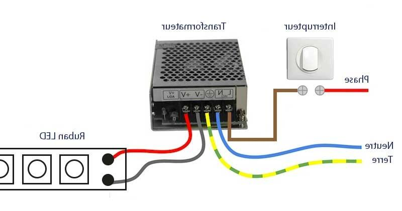 Comment utiliser la télécommande des leds ?
