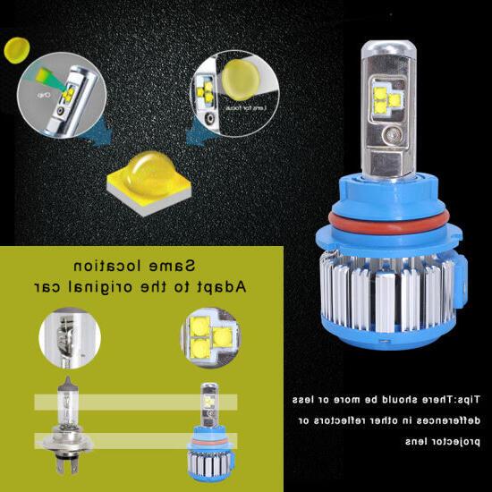 Quelle est la meilleure ampoule ?