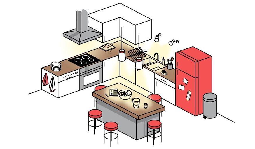 Quelle luminosité pour une cuisine ?
