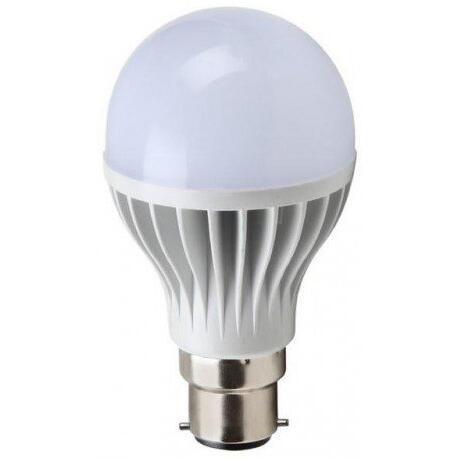 Quelle puissance de LED ?
