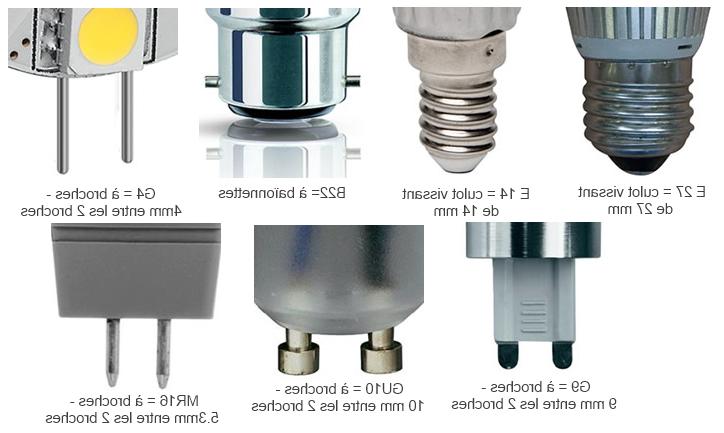 Quelle puissance de ruban LED choisir ?