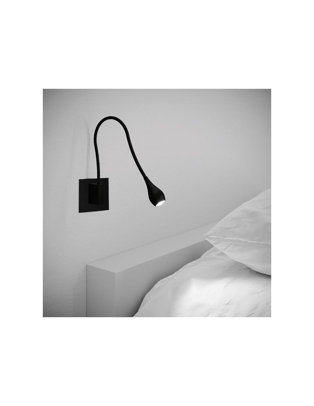 Comment allumer des ruban LED ?