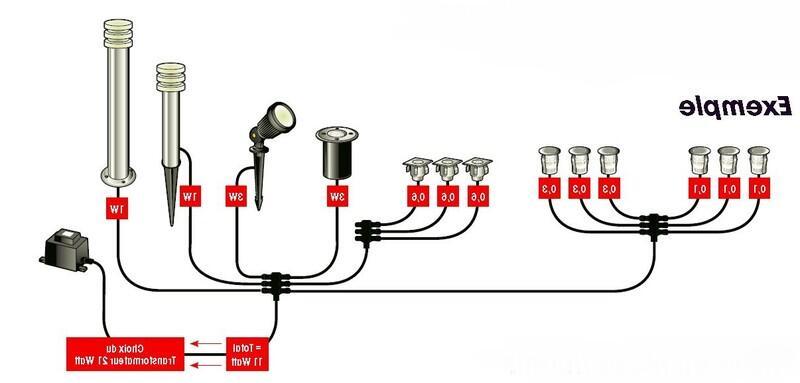 Comment brancher des diodes LED ?