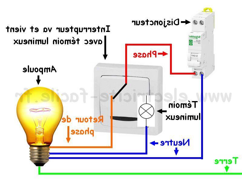 Comment brancher ruban LED USB ?