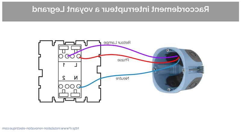 Comment cabler un interrupteur avec voyant lumineux ?