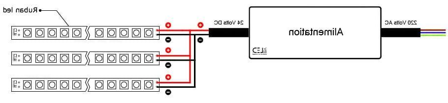 Comment connecter un bandeau LED ?