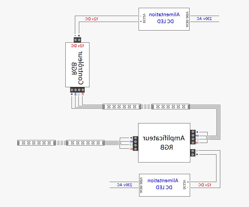 Comment raccorder des LED strip ?
