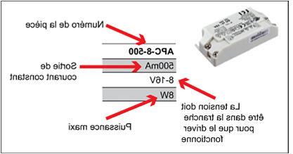 Quel est le voltage d'une LED ?