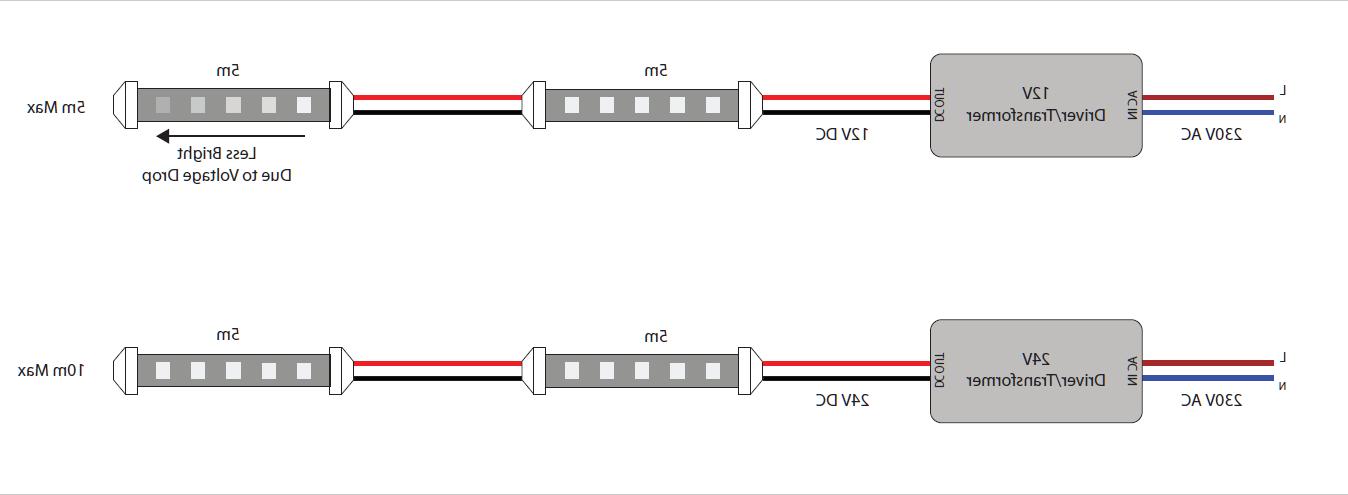 Comment calculer consommation LED ?