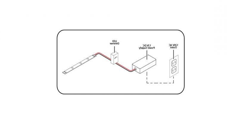 Comment choisir une alimentation pour LED ?