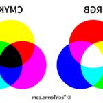 Comment fonctionne le RGB ?