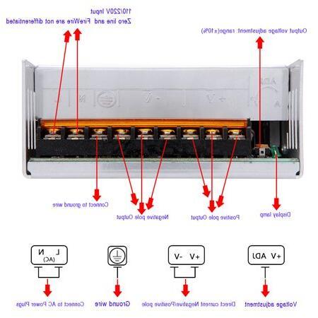 Quel est la résistance d'une LED ?
