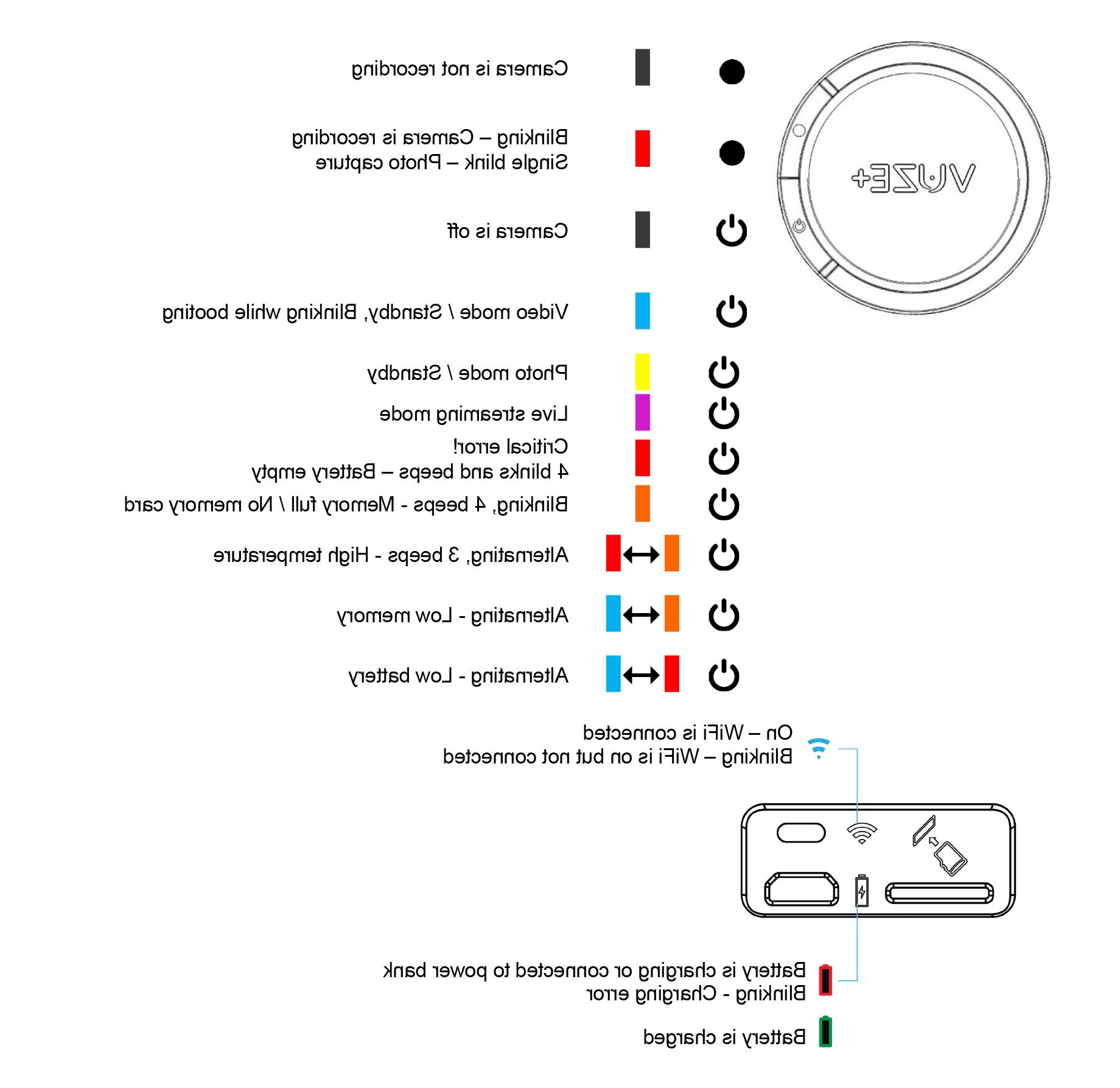 Quelle puissance LED pour salle à manger ?