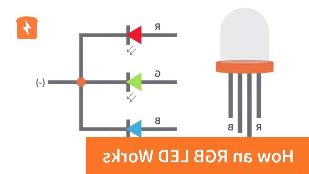 Quelle résistance pour alimenter une LED en 12V ?